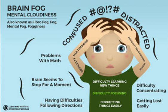 Brain Fog: What Is It? Symptoms, Causes, And Treatments
